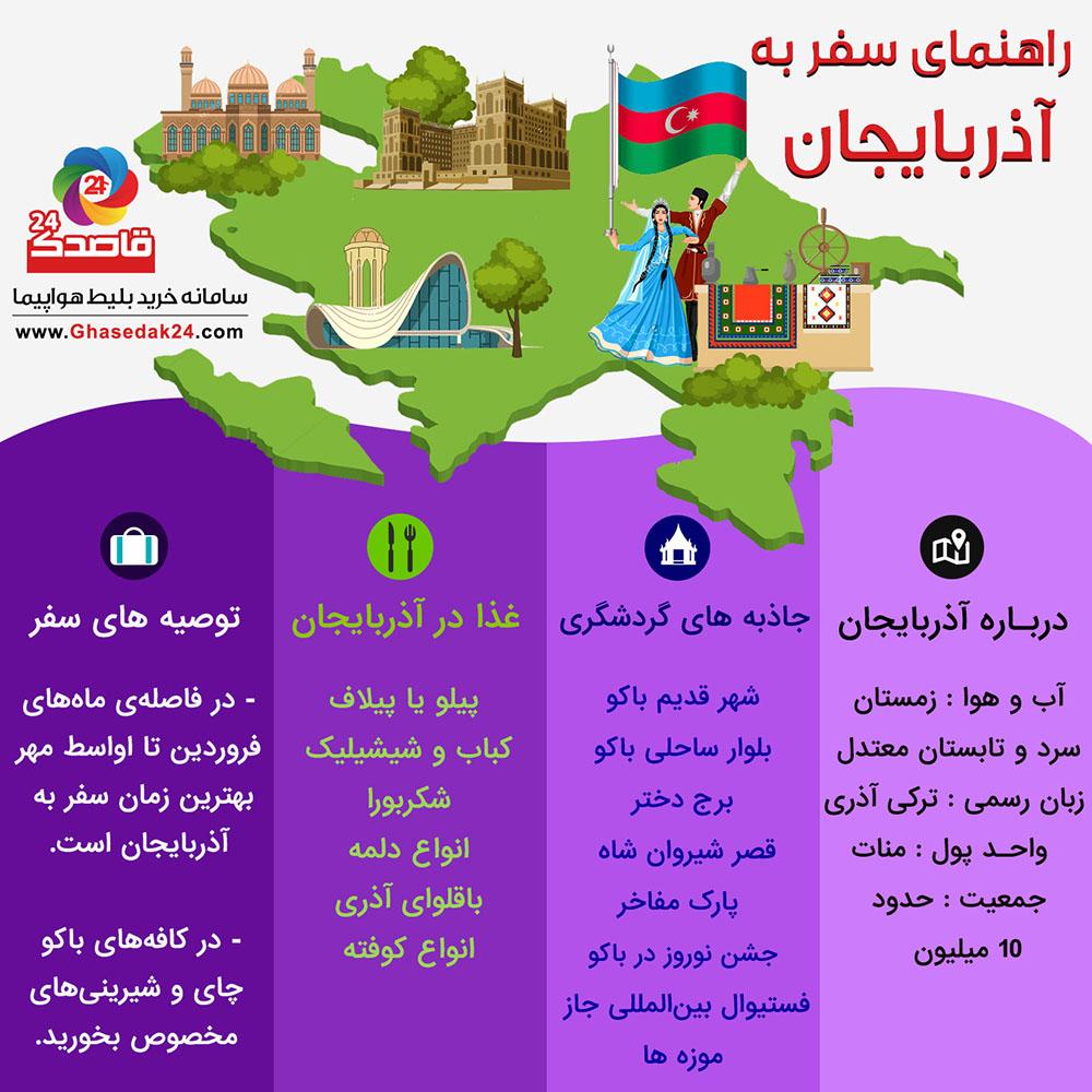 ticket-baner-50-azerbayjan