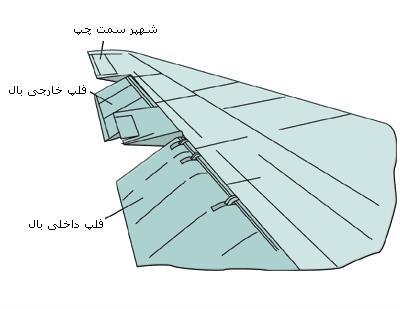 شَهپَر بال هواپیما