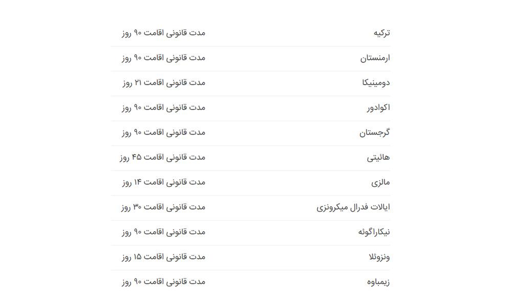 کشورهای بدون نیاز به دریافت ویزا برای ایرانیان