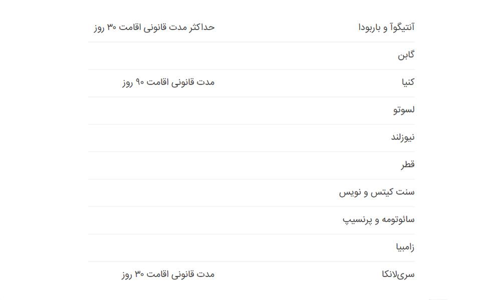 ویزای الکترونیک برای ایرانیان